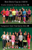 Davis Cup - Jan 2016